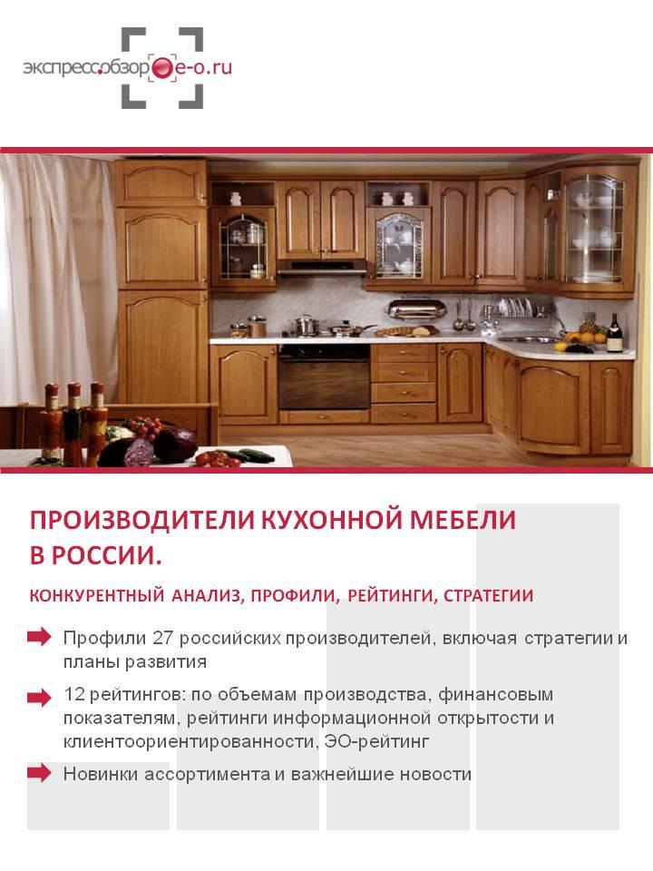 Лучшие производители кухонь в россии рейтинг
