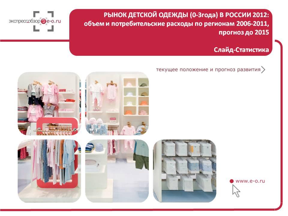 исследование рынка одежды в россии, одежда для детей,