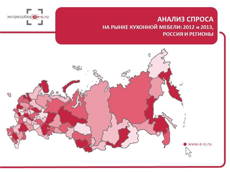 Анализ спроса (потребительские расходы, объем рынка) на мебель для кухни: 2012 и 2013, Россия и регионы