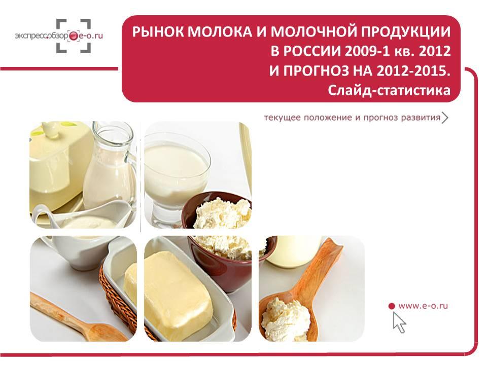 исследование рынка молока и молочной продукции. Анализ молочной отрасли