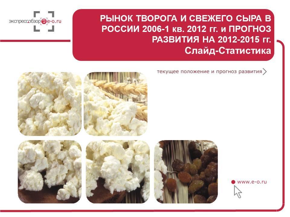 исследование рынка творога, свежего сыра, творожка и тд